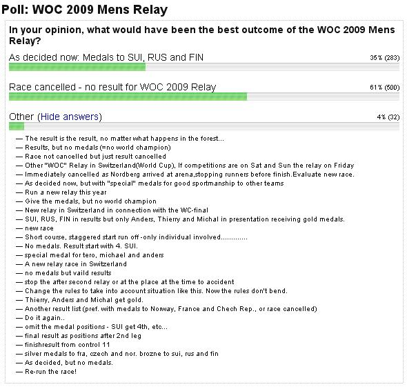 woc09relaypollfinal