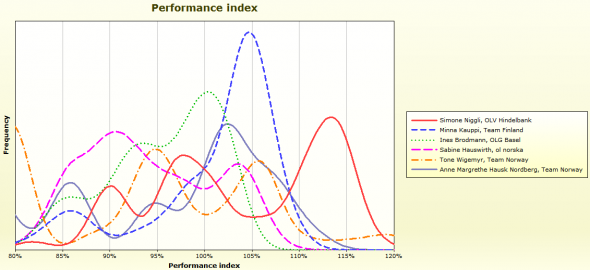 performancewomenlong