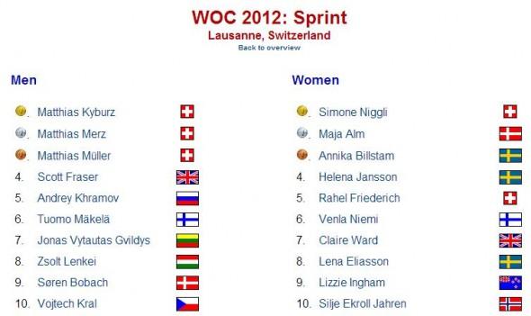woc2012_sprint