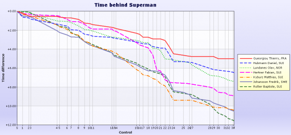 menlong_splitsgraph