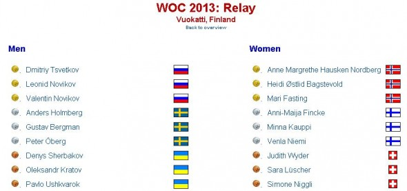 woc2013relay2