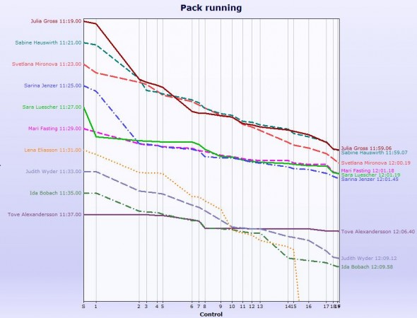 pack_running_women