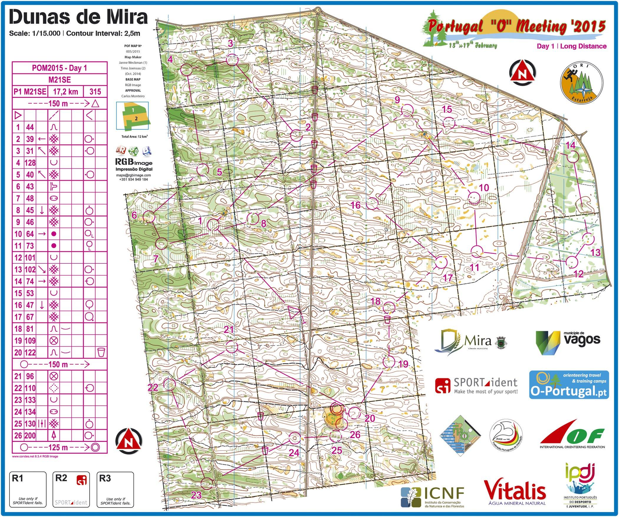 February World Of O News - Portugal map distances