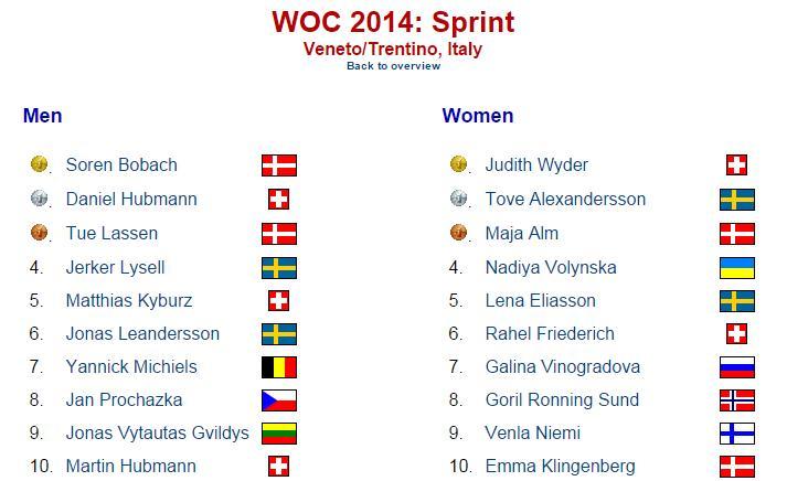 sprintwoc2014res