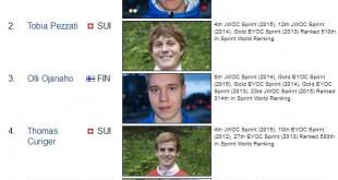 sprintresults