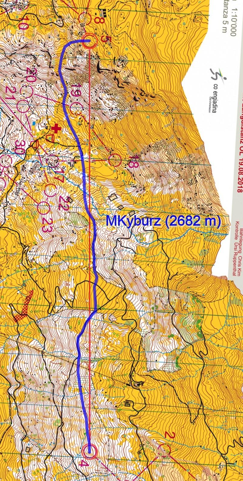 mkyburz