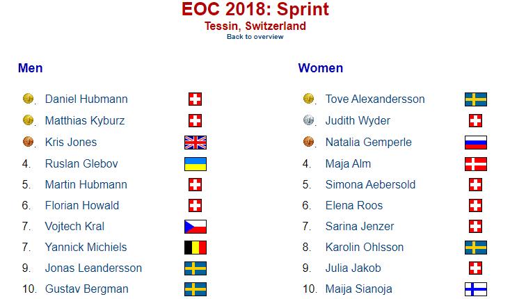 eoc2018-sprint