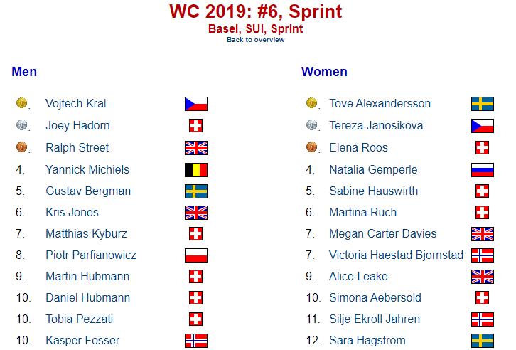 wc2019-sprint-6
