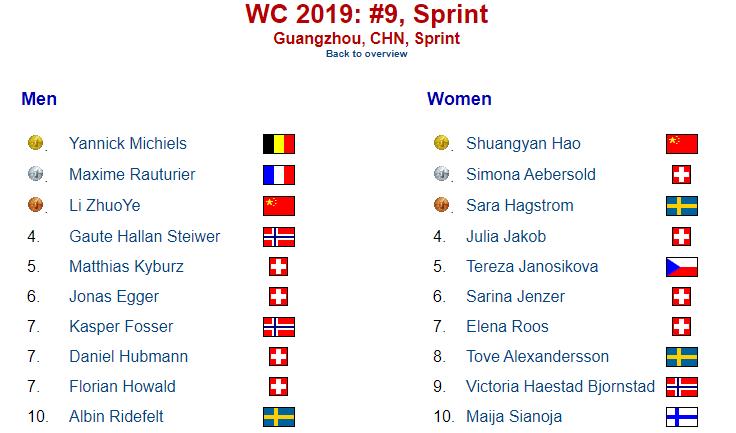 wc2019-sprint-9