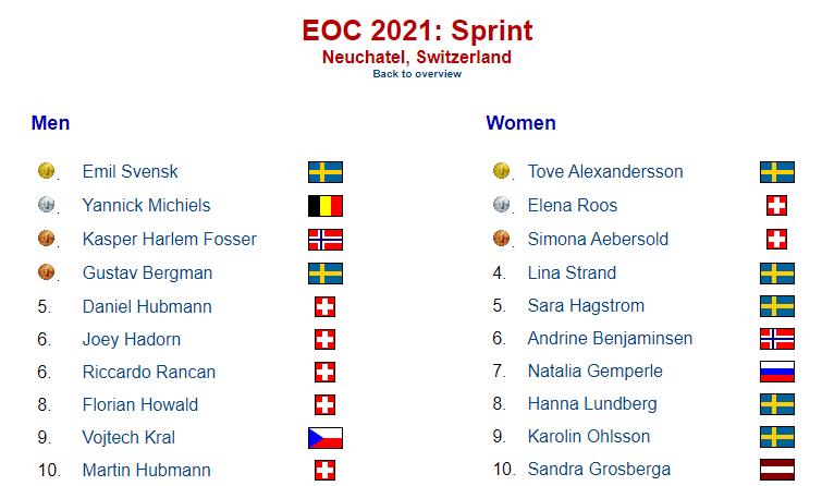 eoc2021_sprint