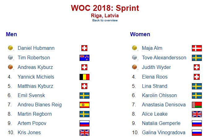 woc2018_sprint