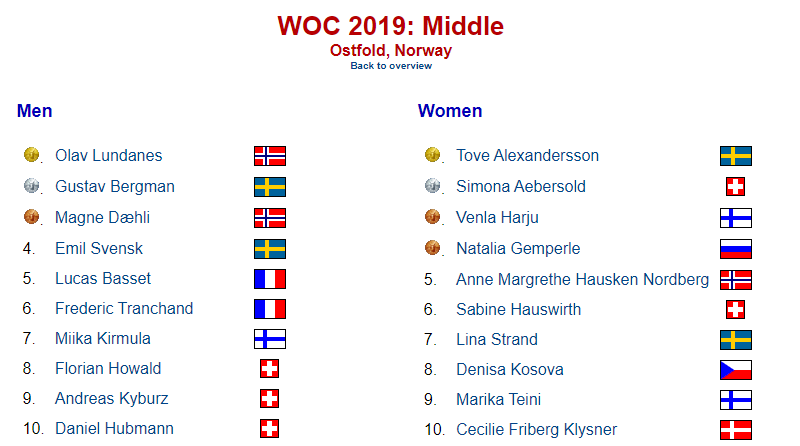 woc2019_middle