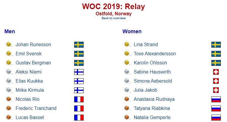 woc2019_relay